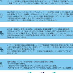 いちょうカレッジ スーパー町内会活動 大阪市立総合生涯学習センター